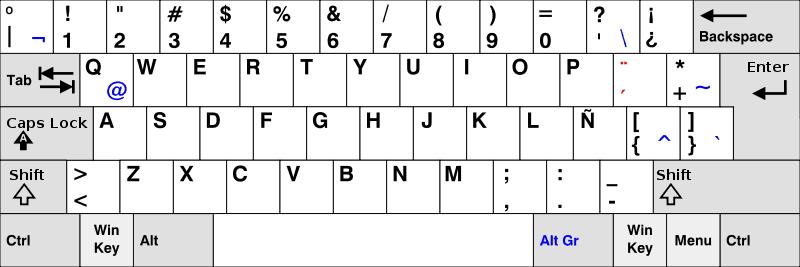 how-to-type-@-latin-american-keyboard