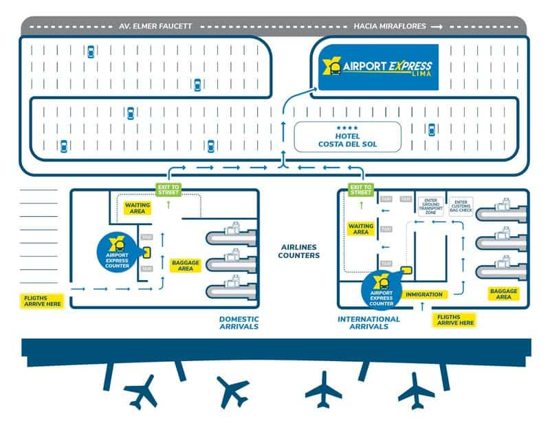 Airport Ticket Counters